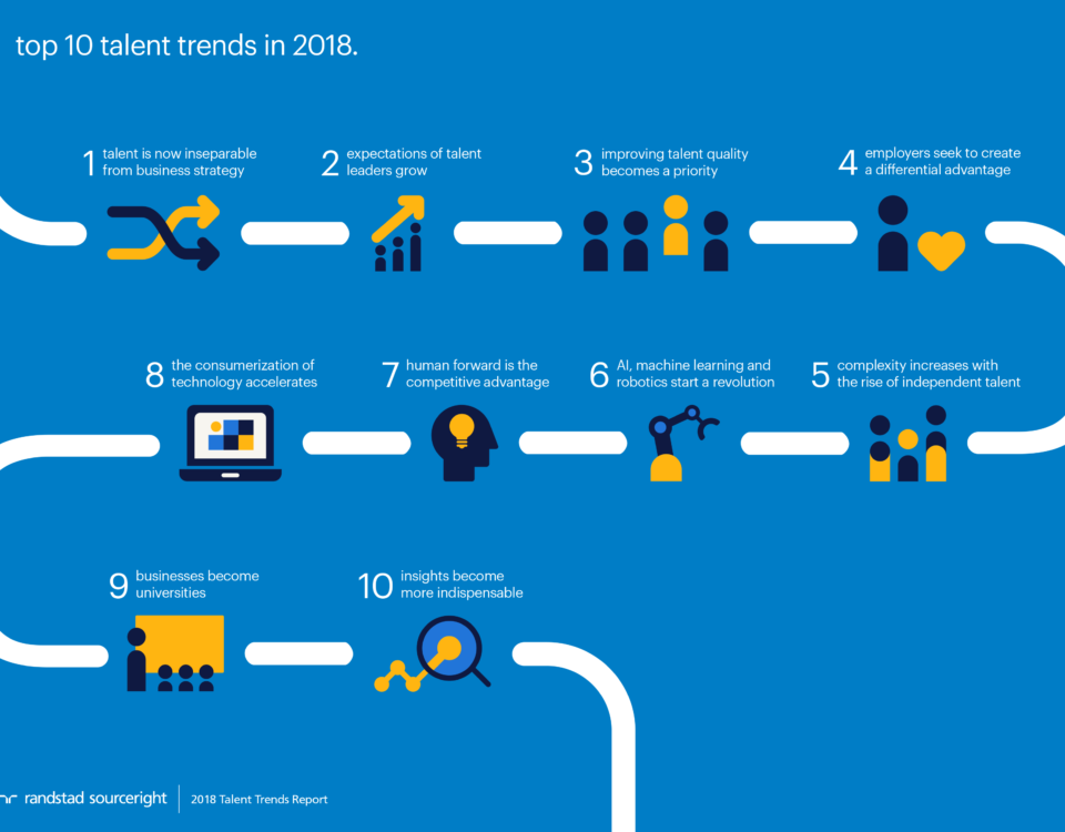 Trends archives saginaw bay underwriters top ten trends for recruiting great talent in 2018 infographic ccuart Gallery