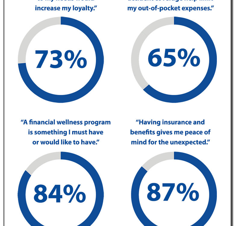 saginaw bay underwriters insurance