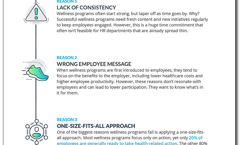 saginaw bay underwriters employee benefits